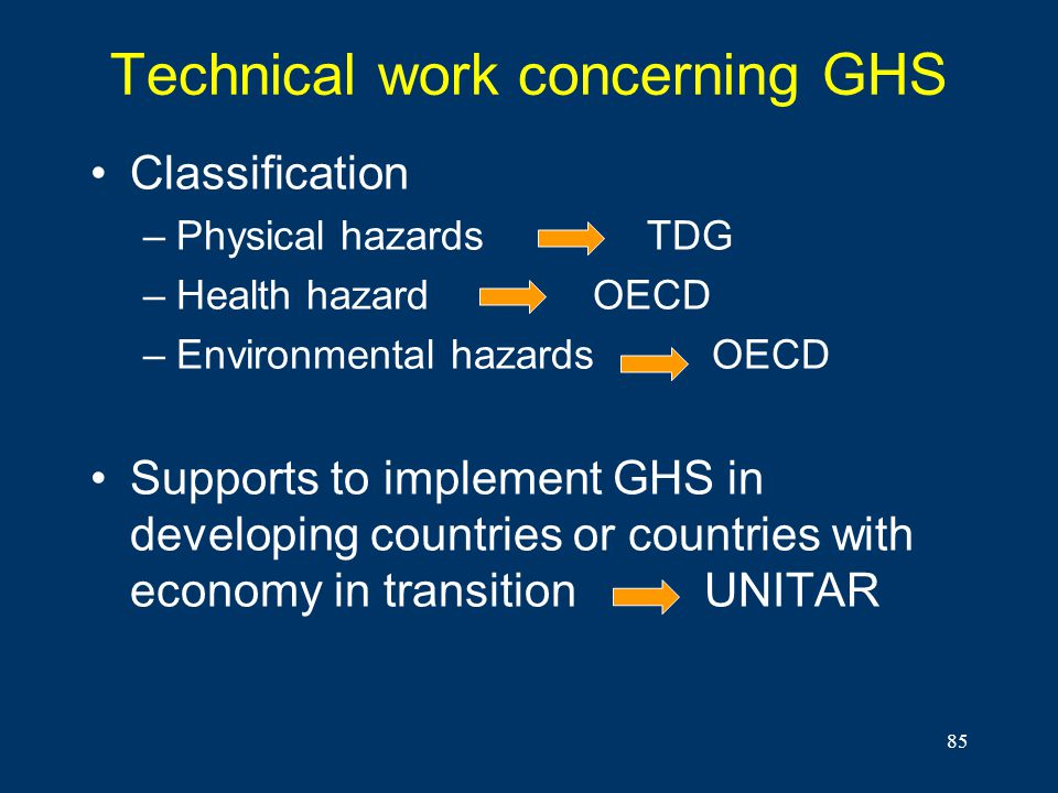 Technical work concerning GHS