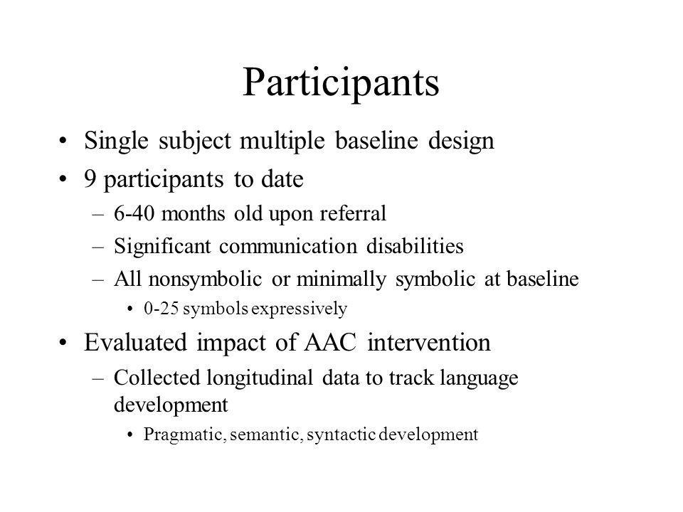Participants Single subject multiple baseline design
