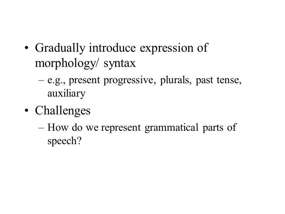 Gradually introduce expression of morphology/ syntax