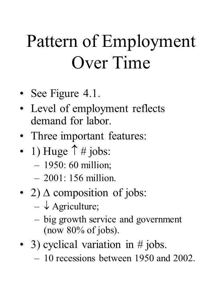 Pattern of Employment Over Time