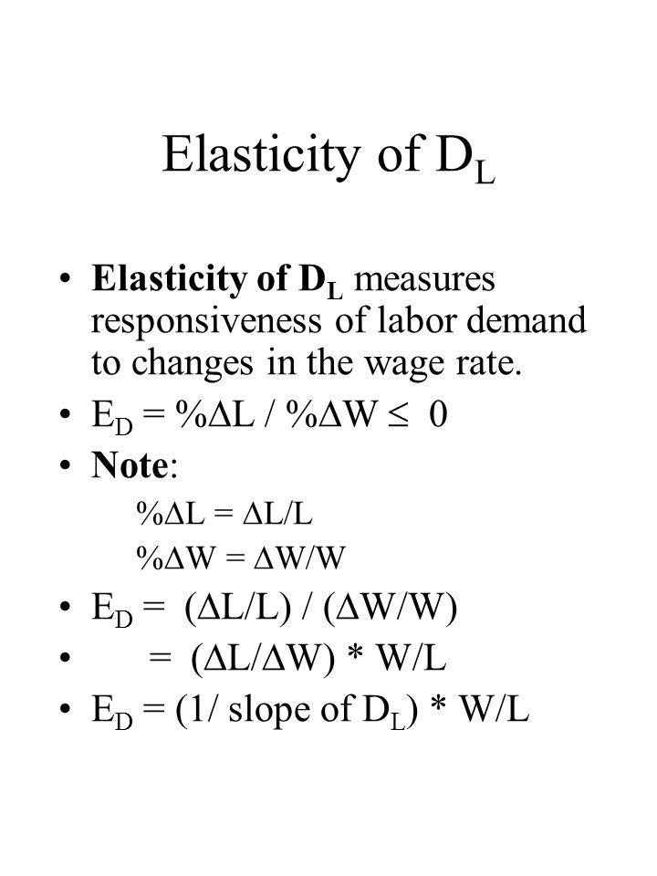 Elasticity of DL Elasticity of DL measures responsiveness of labor demand to changes in the wage rate.