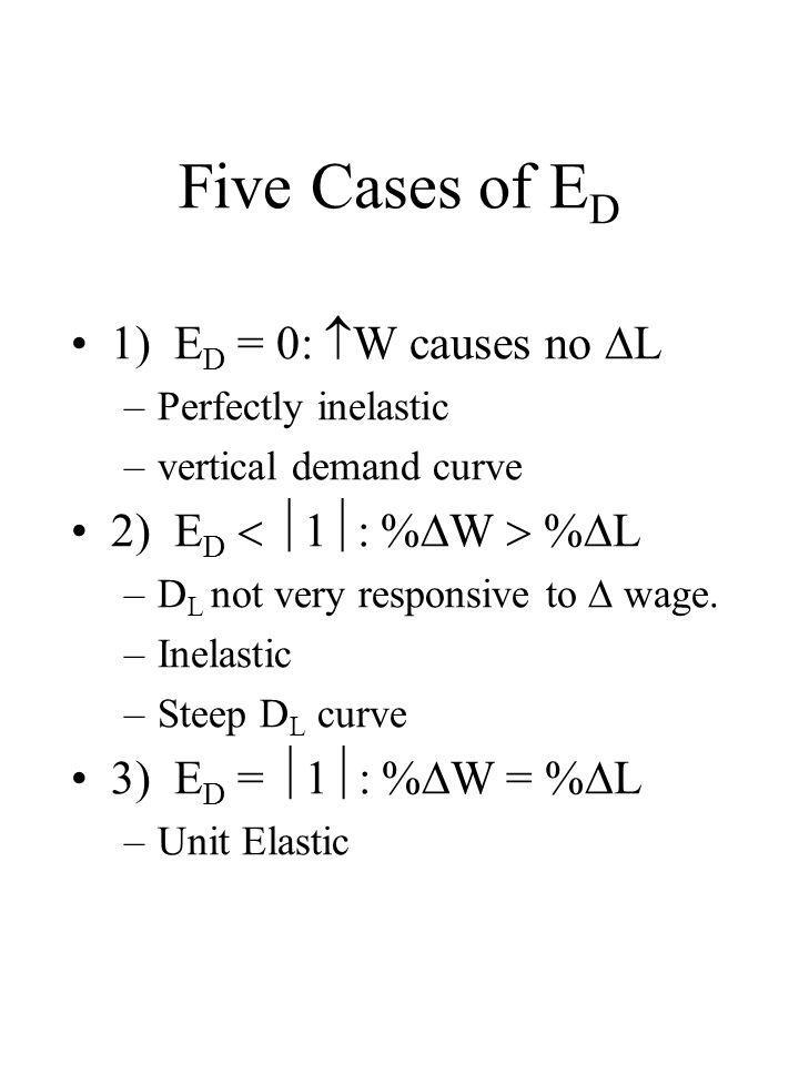 Five Cases of ED 1) ED = 0: W causes no L 2) ED  1: %W  %L