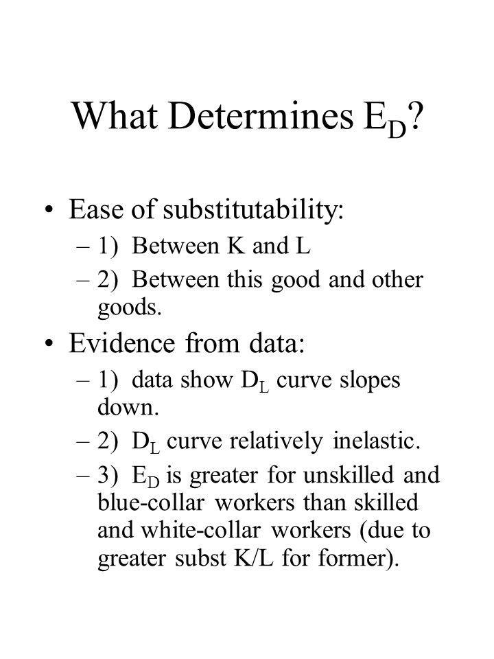 What Determines ED Ease of substitutability: Evidence from data: