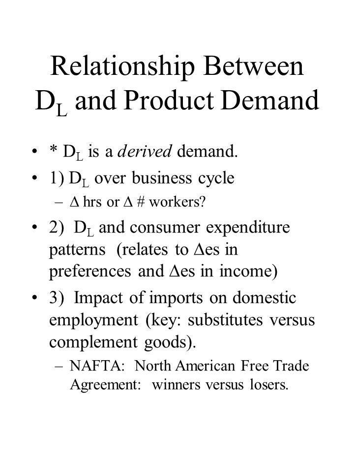 Relationship Between DL and Product Demand