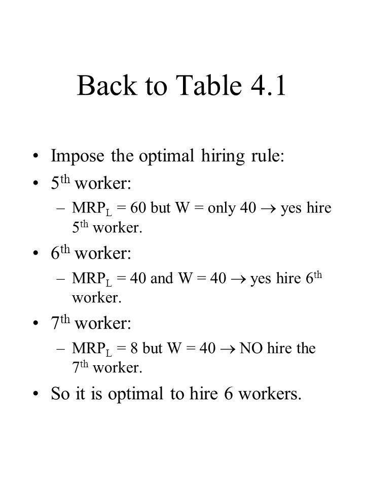 Back to Table 4.1 Impose the optimal hiring rule: 5th worker:
