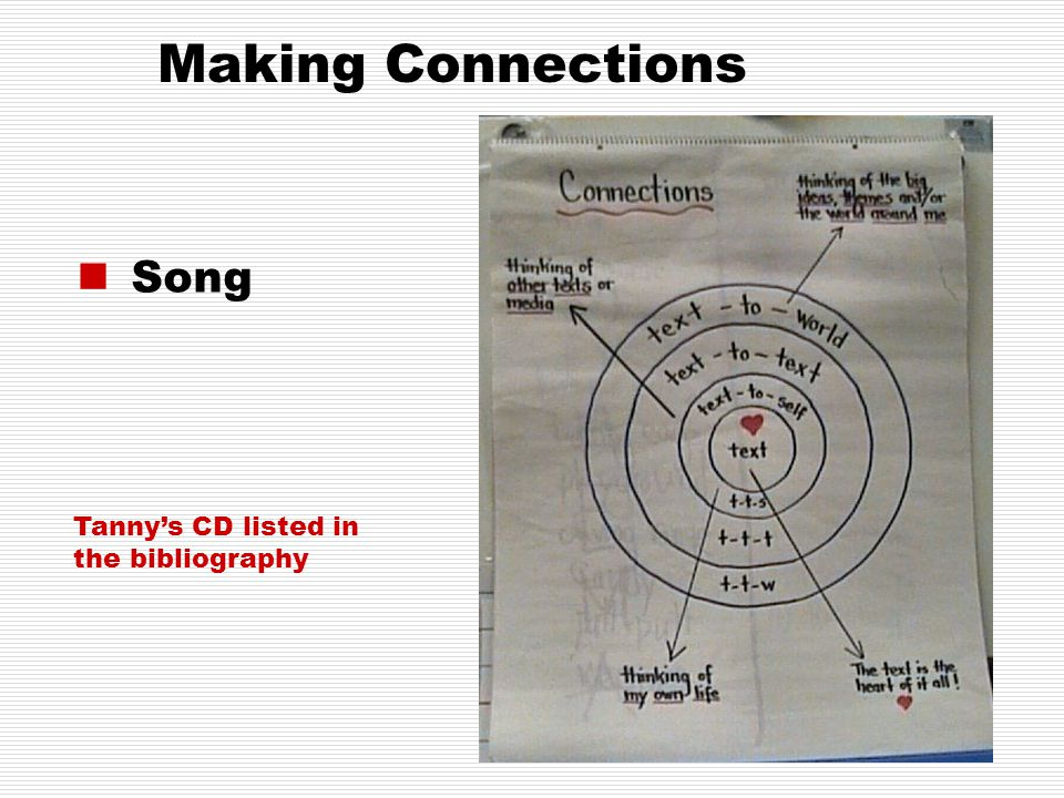 Making Connections Song Tanny's CD listed in the bibliography