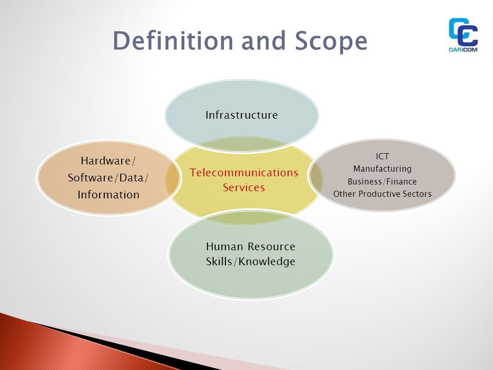 Definition and Scope Telecommunications Services Infrastructure