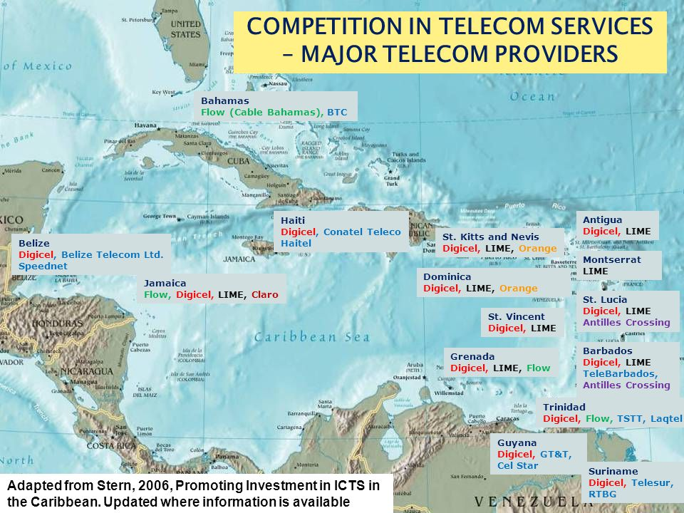 COMPETITION IN TELECOM SERVICES – MAJOR TELECOM PROVIDERS