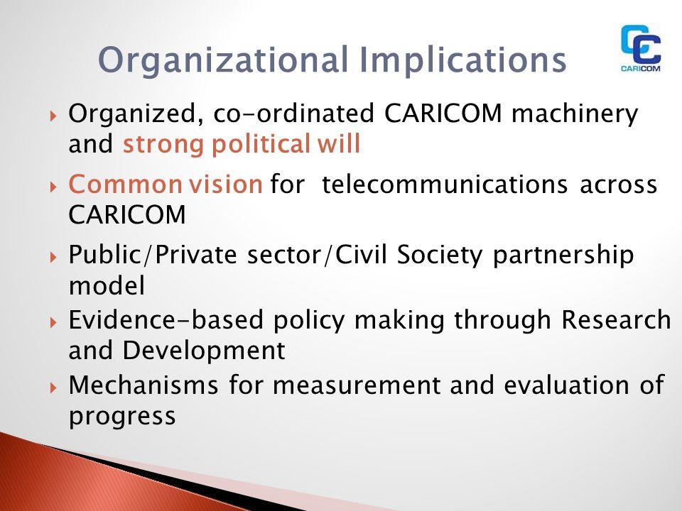 Organizational Implications