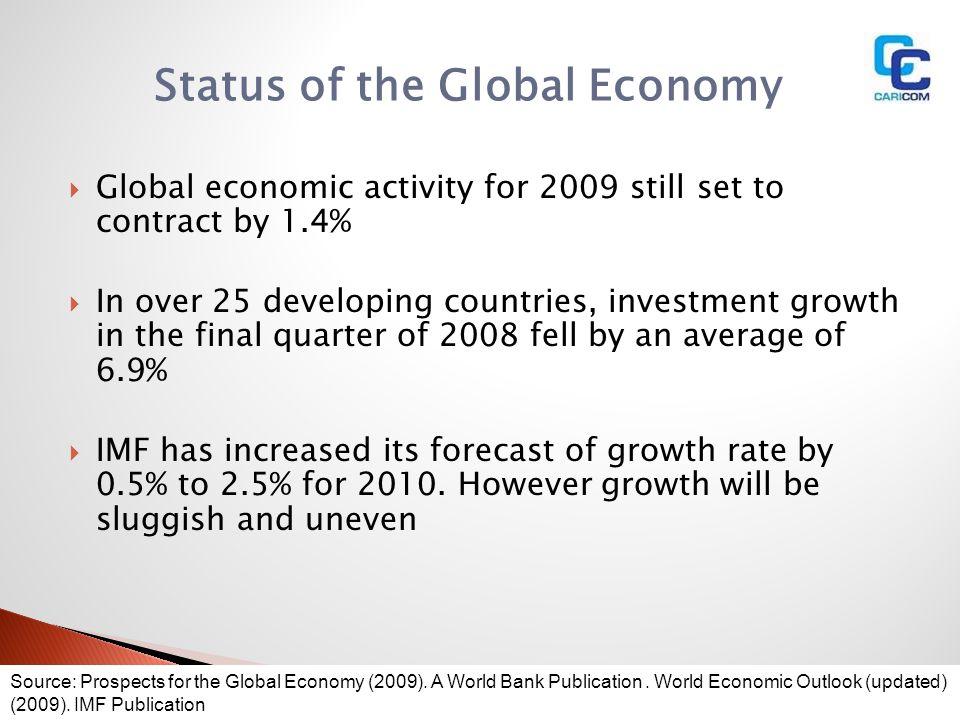 Status of the Global Economy