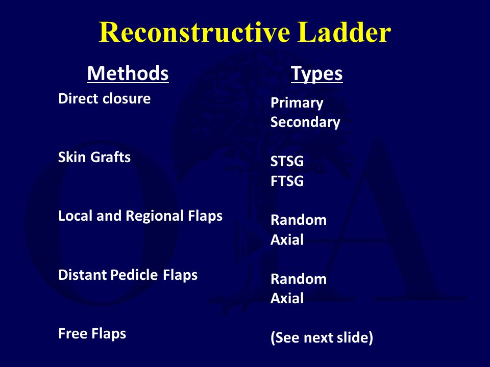 Reconstructive Ladder
