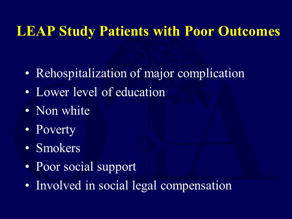 LEAP Study Patients with Poor Outcomes