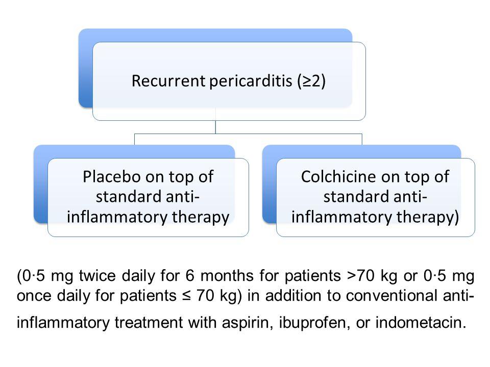 Recurrent pericarditis (≥2)