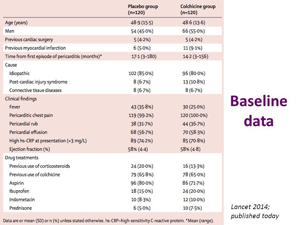 Baseline data Lancet 2014; published today
