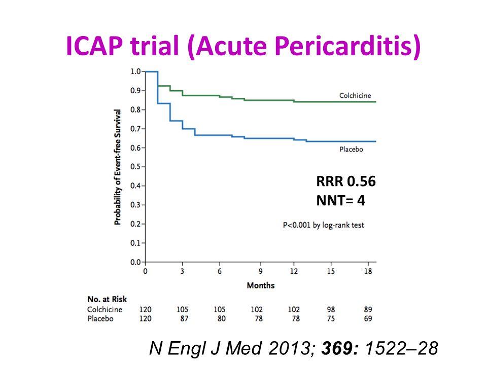 ICAP trial (Acute Pericarditis)