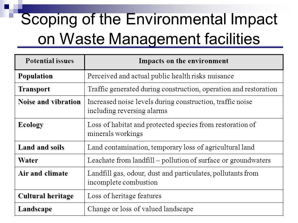 Scoping of the Environmental Impact on Waste Management facilities