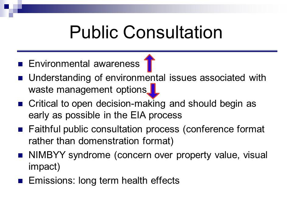 Public Consultation Environmental awareness