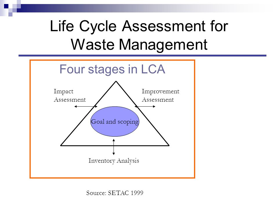 Life Cycle Assessment for Waste Management
