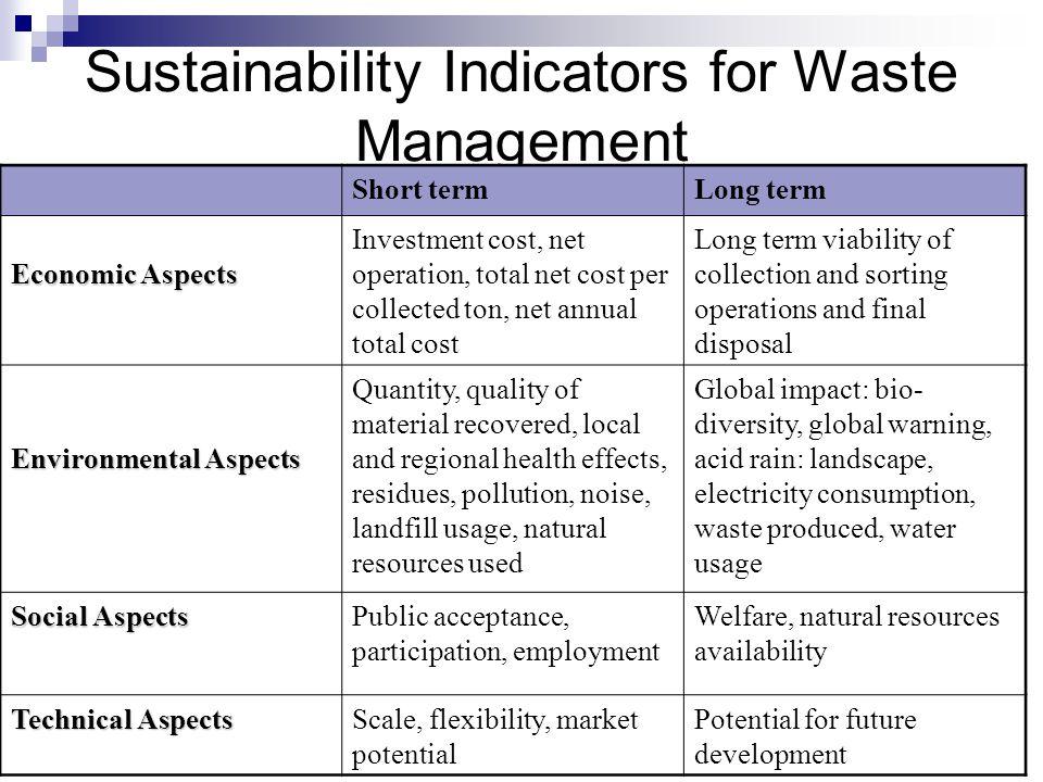 Sustainability Indicators for Waste Management