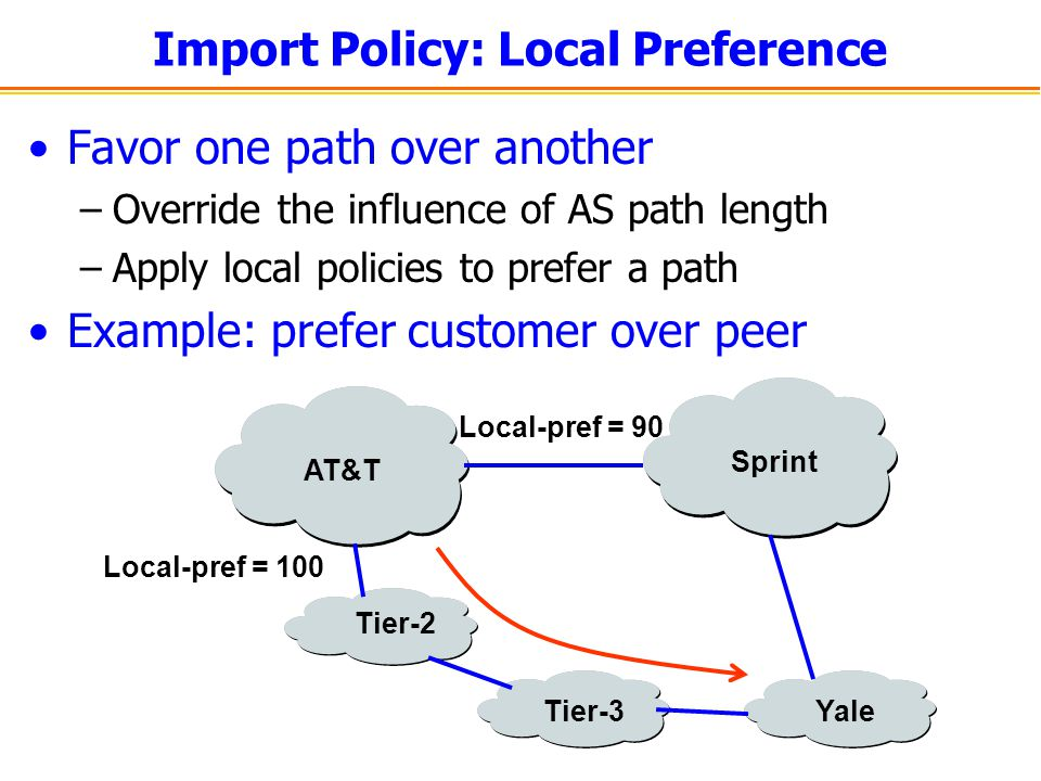 Import Policy: Local Preference