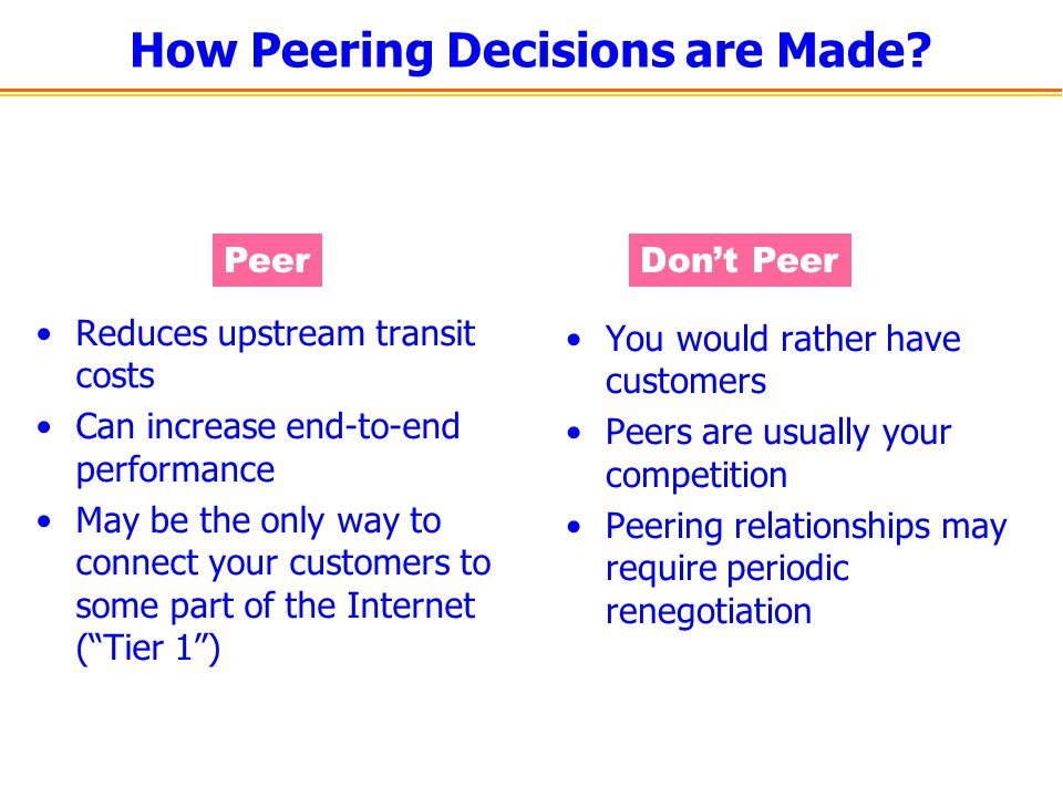 How Peering Decisions are Made