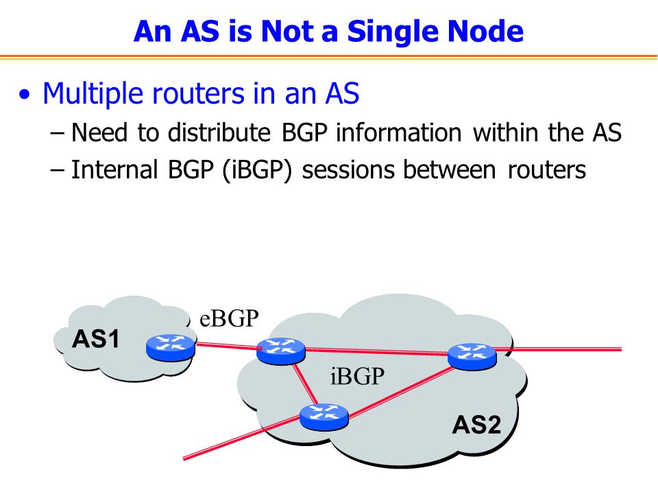 An AS is Not a Single Node
