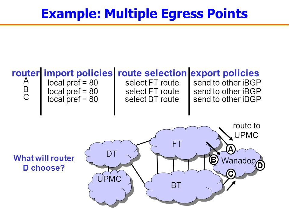 Example: Multiple Egress Points