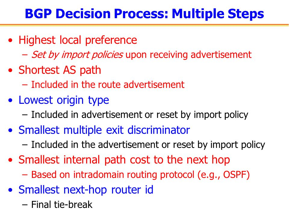 BGP Decision Process: Multiple Steps