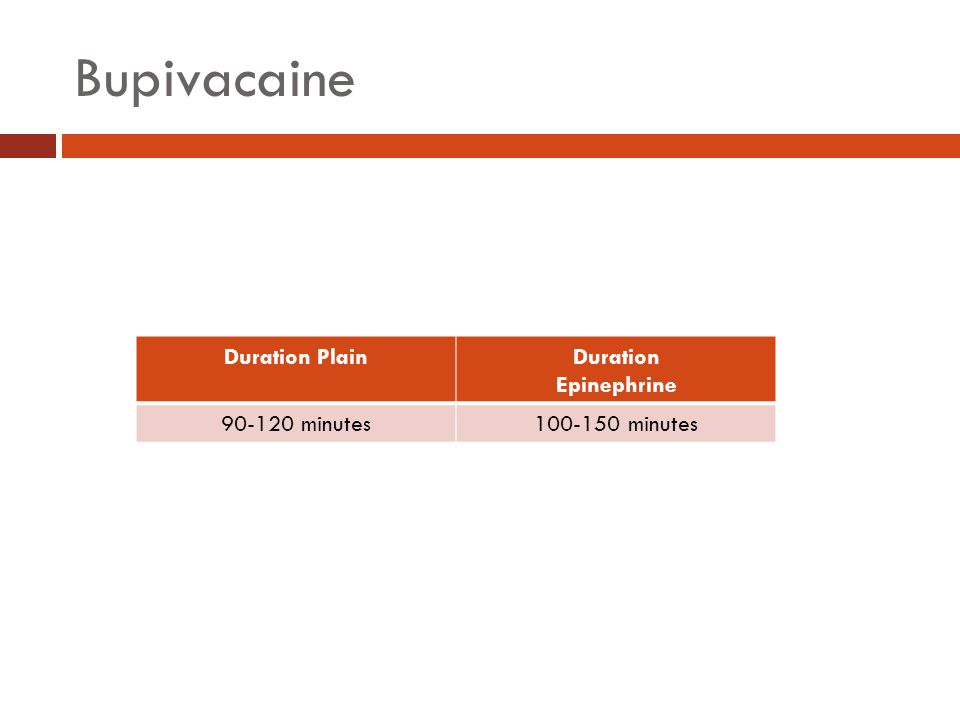 Bupivacaine Duration Plain Duration Epinephrine 90-120 minutes