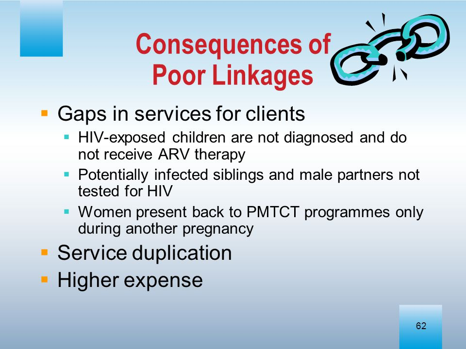 Consequences of Poor Linkages