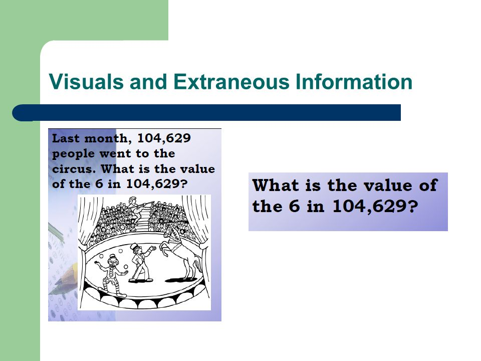 Visuals and Extraneous Information