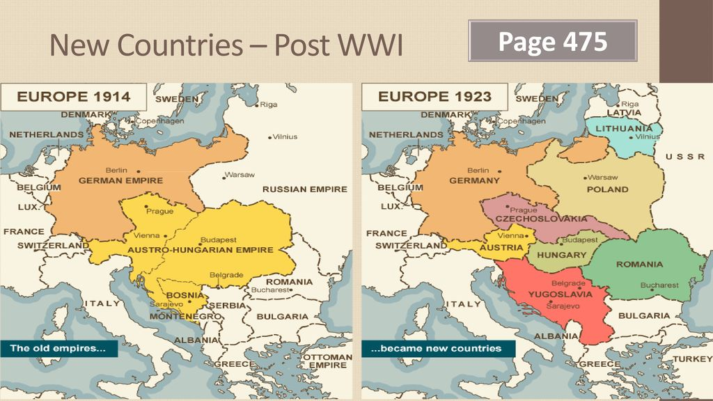 New Countries – Post WWI
