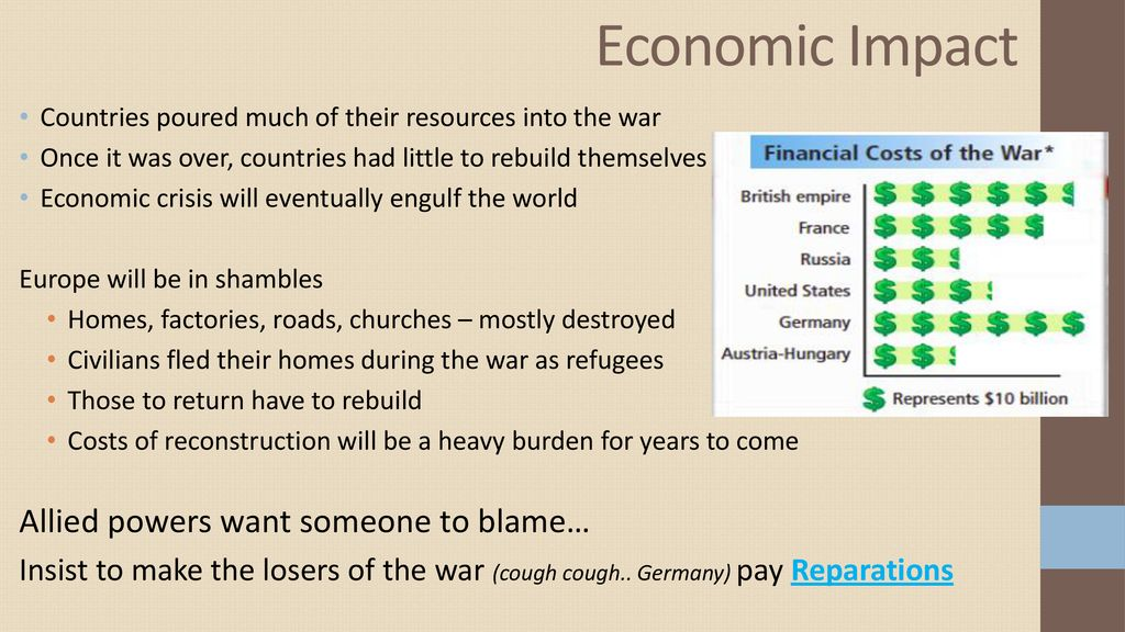 Economic Impact Allied powers want someone to blame…