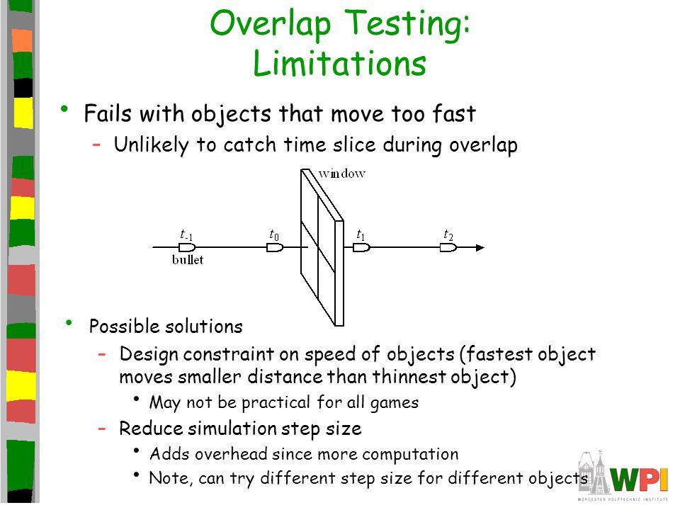 Overlap Testing: Limitations