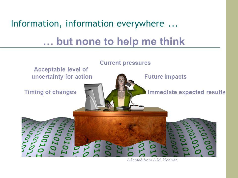 Information, information everywhere ...