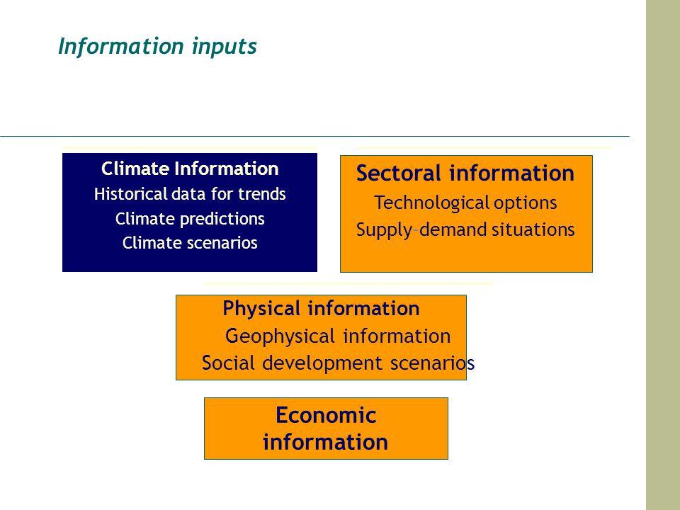 Sectoral information Economic information