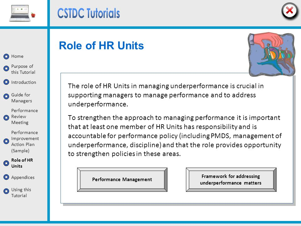Role of HR Units