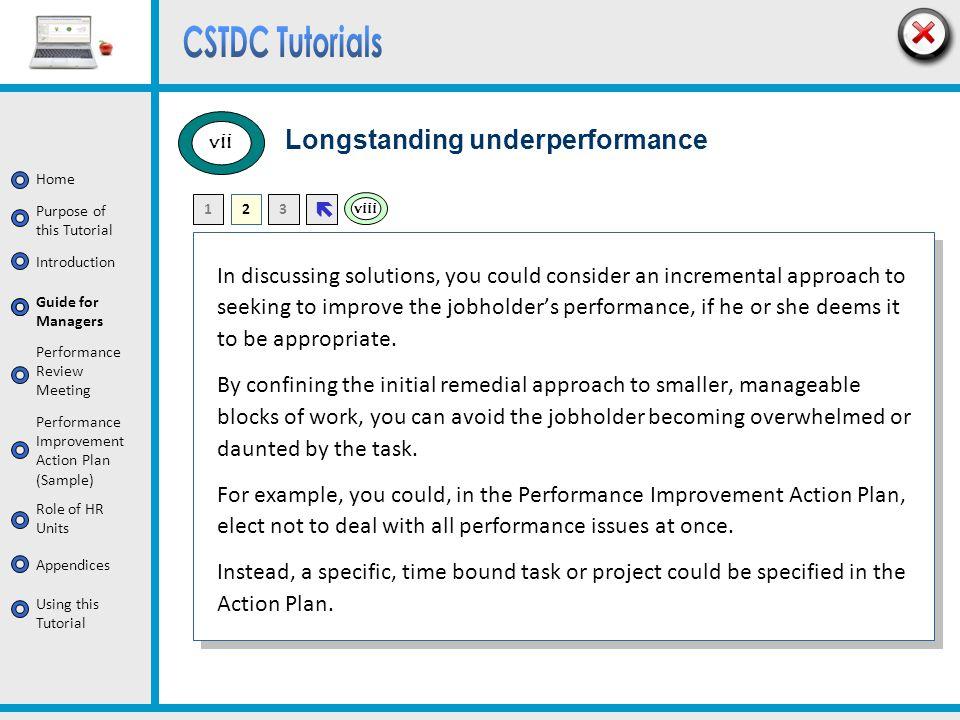 Longstanding underperformance