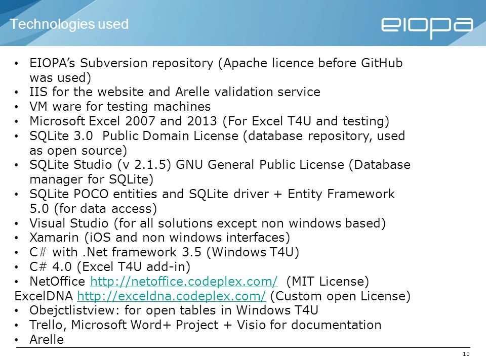Technologies used EIOPA's Subversion repository (Apache licence before GitHub was used) IIS for the website and Arelle validation service.