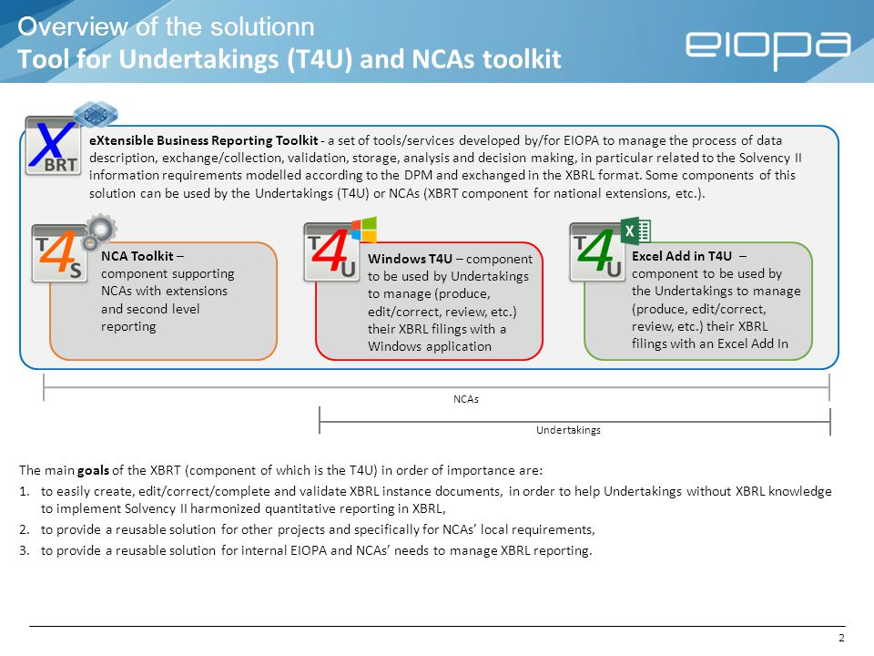 Overview of the solutionn Tool for Undertakings (T4U) and NCAs toolkit