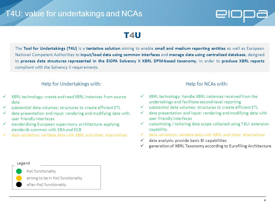 T4U: value for undertakings and NCAs