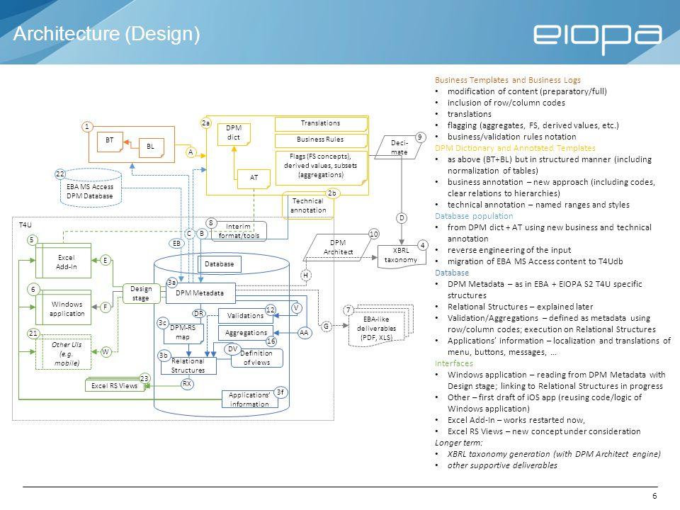 Architecture (Design)