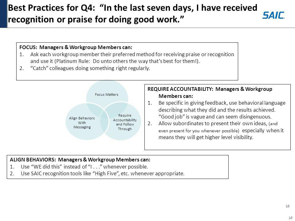 Best Practices for Q4: In the last seven days, I have received recognition or praise for doing good work.