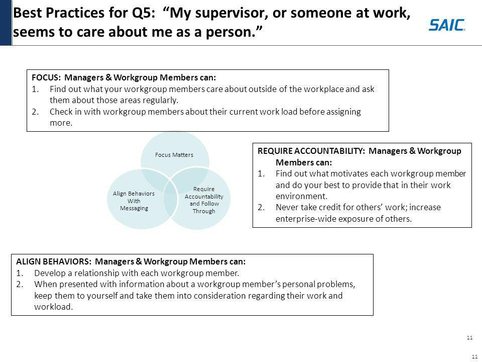 Best Practices for Q5: My supervisor, or someone at work,