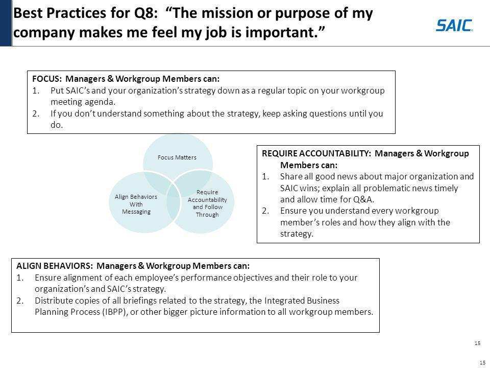 Best Practices for Q8: The mission or purpose of my