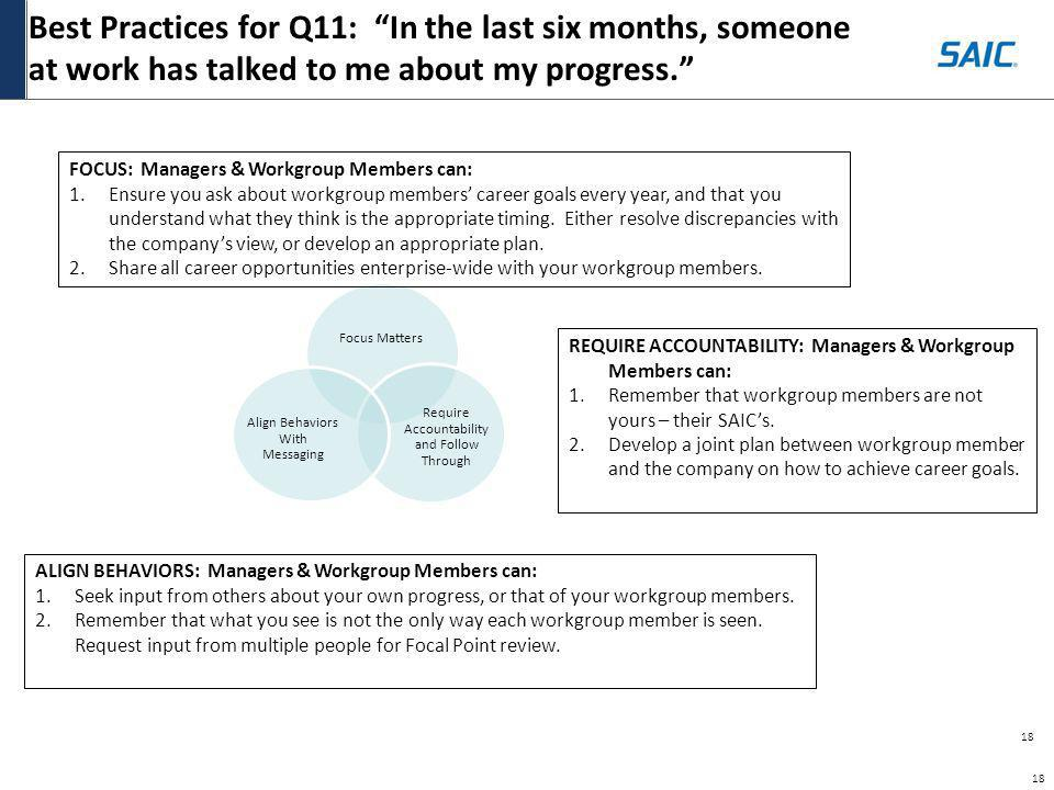 Best Practices for Q11: In the last six months, someone