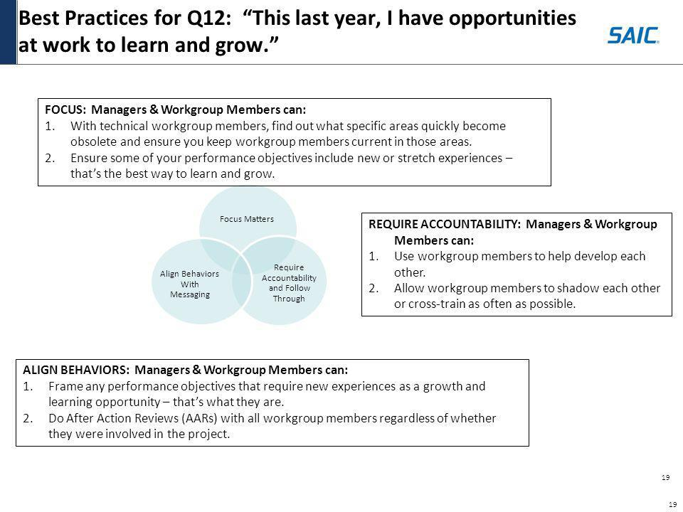 Best Practices for Q12: This last year, I have opportunities