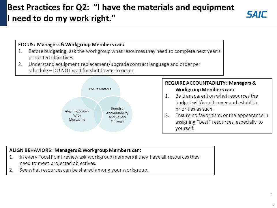 Best Practices for Q2: I have the materials and equipment
