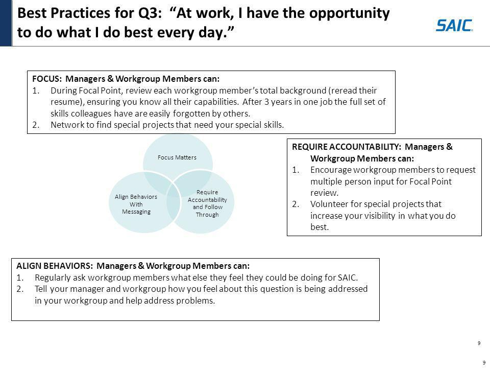 Best Practices for Q3: At work, I have the opportunity