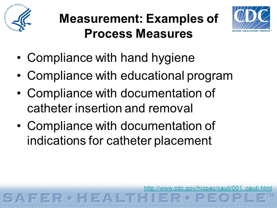 Measurement: Examples of Process Measures